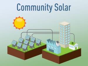 Community Solar Graphic